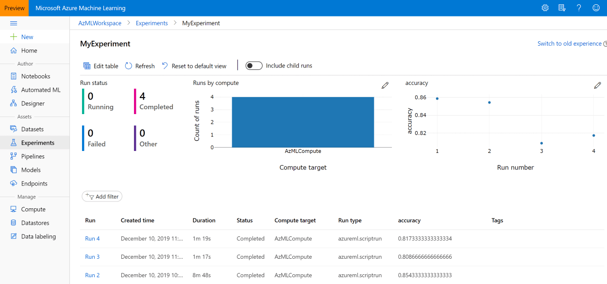 Azure ML Experiment Result in Azure ML Portal